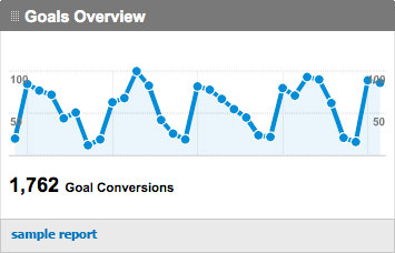 Website Goal Conversions